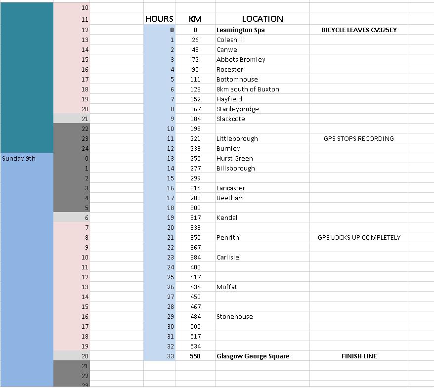 Day_Plan